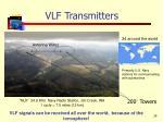 vlf transmitters