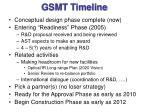 gsmt timeline