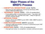 major phases of the mrefc process