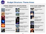 budget structure theme areas