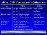 ad vs cfd comparison differences
