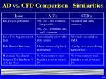 ad vs cfd comparison similarities