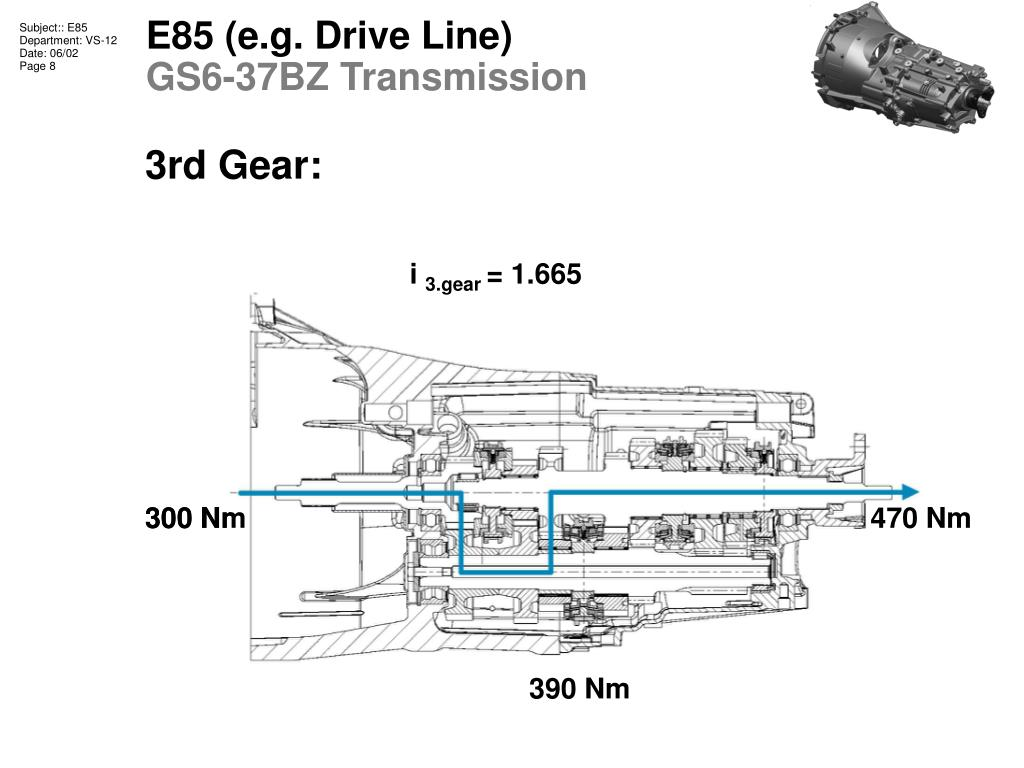 2nd Gear: