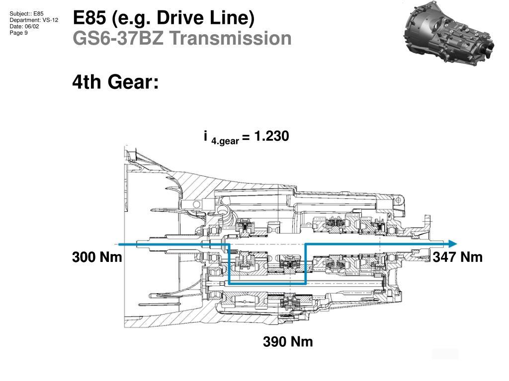 3rd Gear: