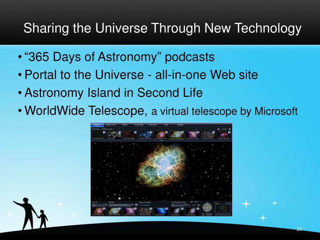 Sharing the Universe Through New Technology