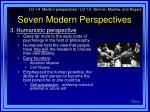 seven modern perspectives7