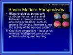 seven modern perspectives8
