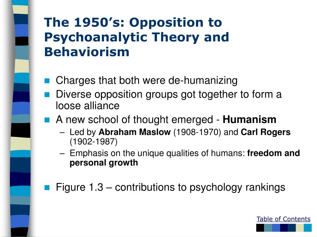 The 1950's: Opposition to Psychoanalytic Theory and Behaviorism