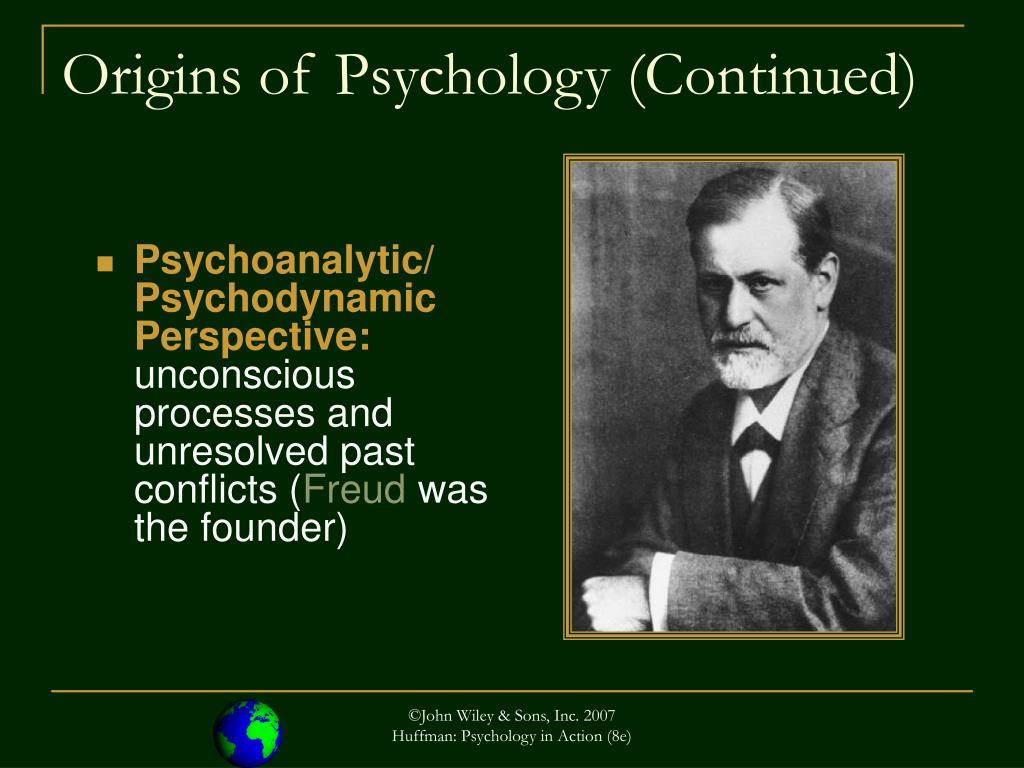 Psychoanalytic/ Psychodynamic Perspective: