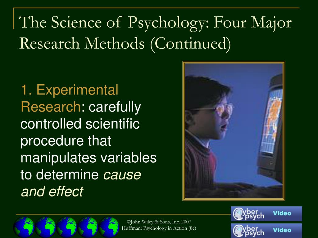 The Science of Psychology: Four Major