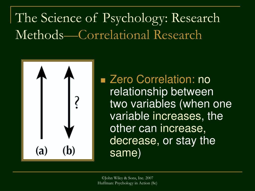 Zero Correlation: