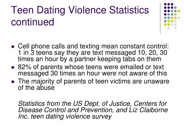Divas teen dating violence survey girl siloette gianna