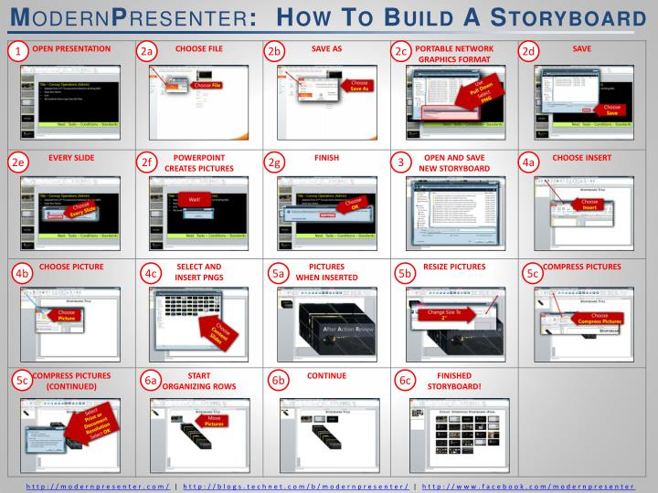 m odern p resenter how to build a storyboard n.