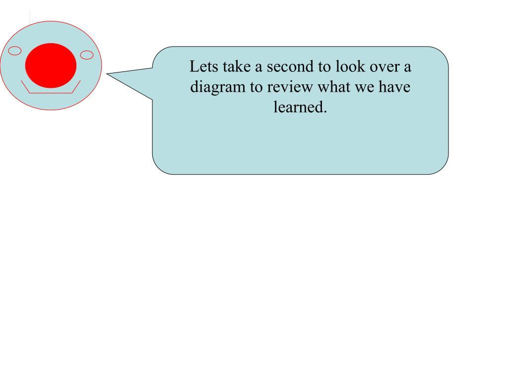 Intro to Diaphragm