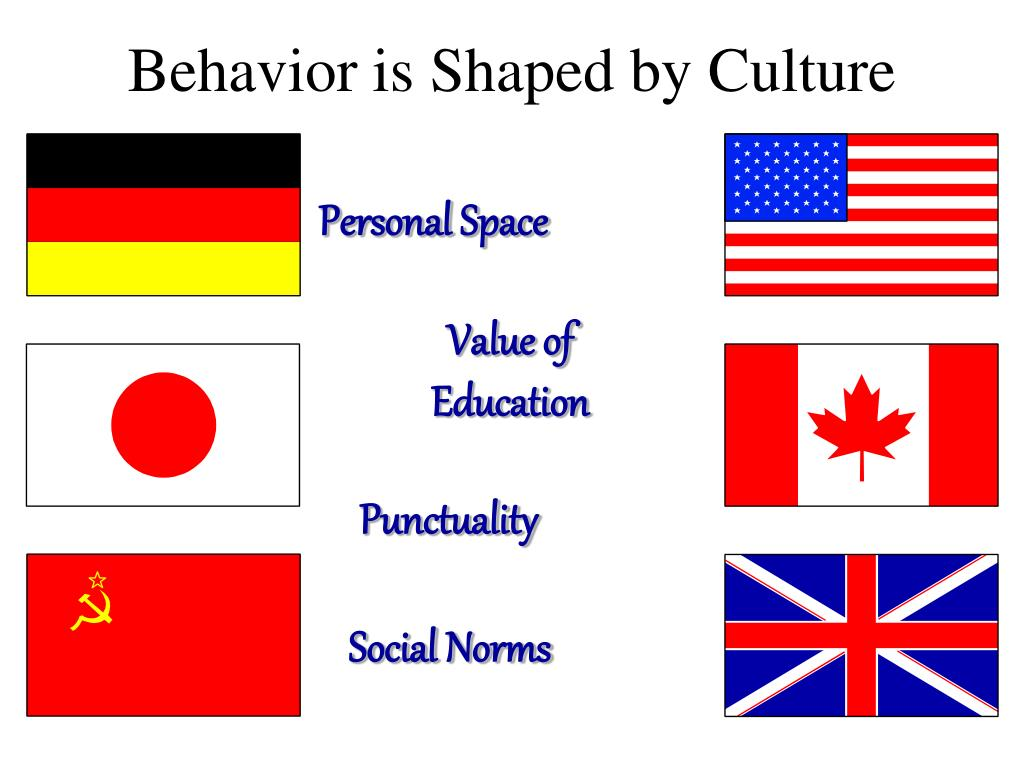 Behavior is Shaped by Culture