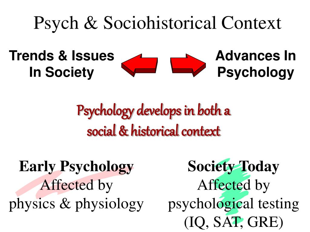 Psych & Sociohistorical Context
