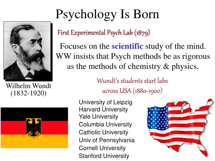 Psychology is born