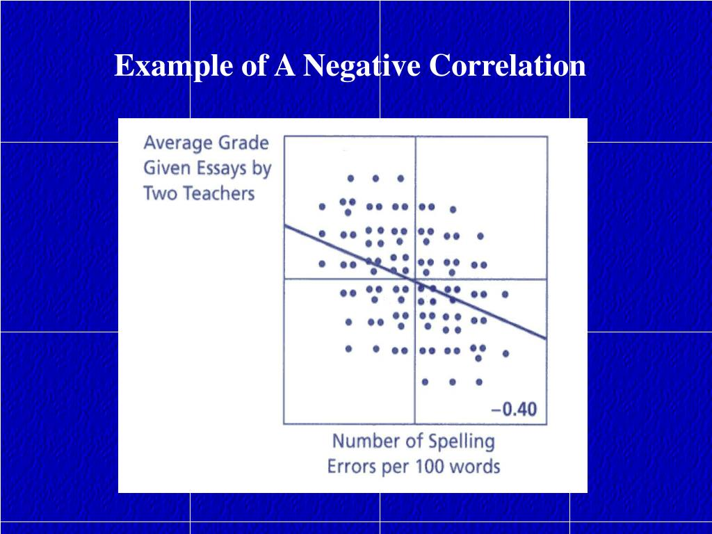 Example of A Negative Correlation