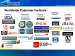 worldwide customer verticals
