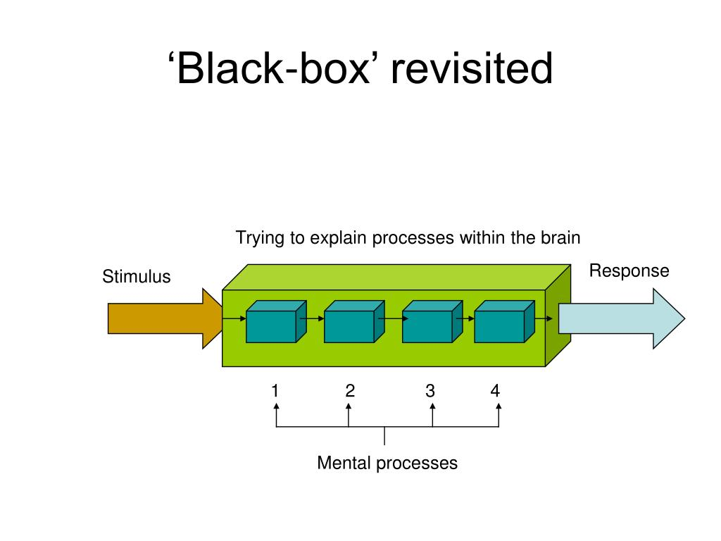 'Black-box' revisited