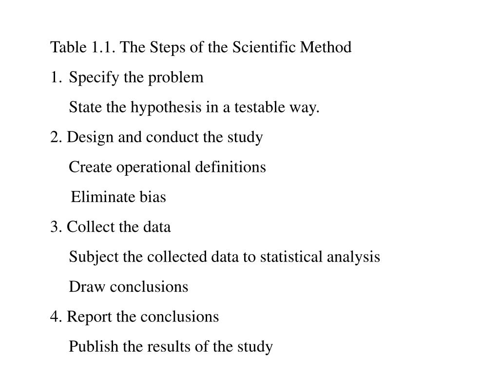 Table 1.1. The Steps of the Scientific Method