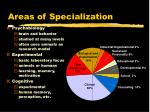 areas of specialization28