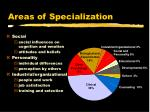 areas of specialization29