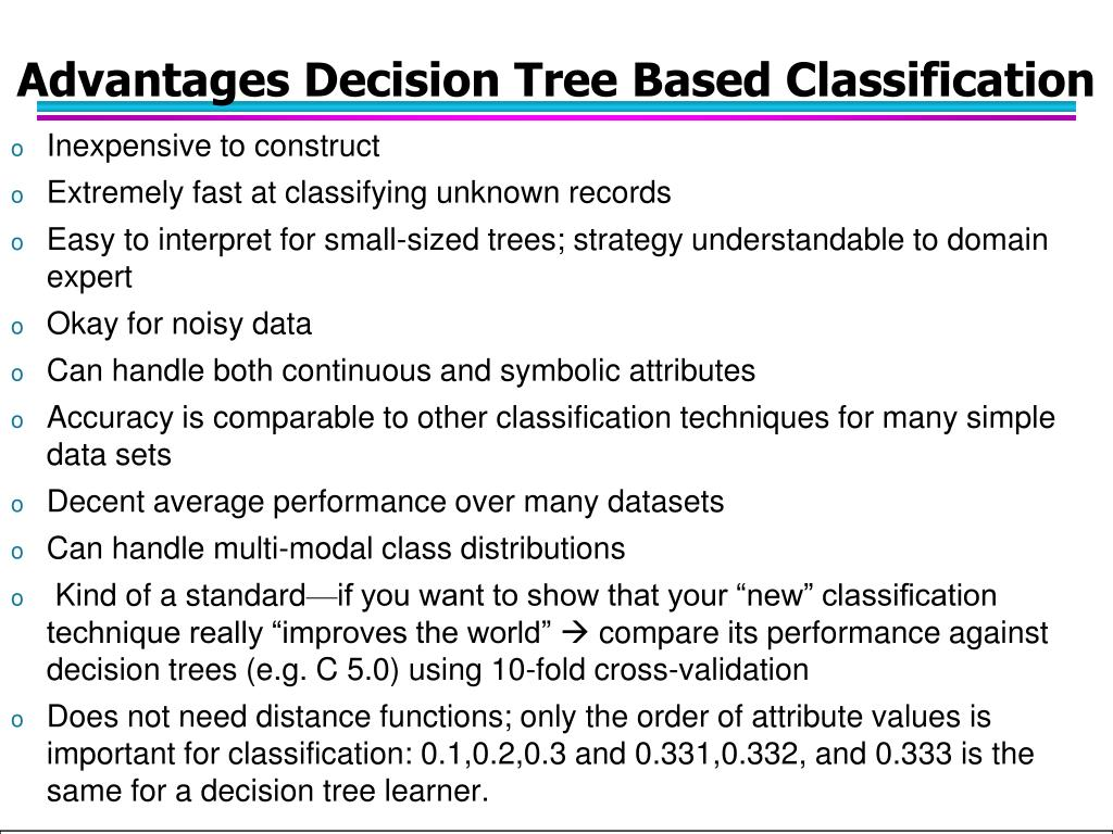 Advantages Decision Tree Based Classification