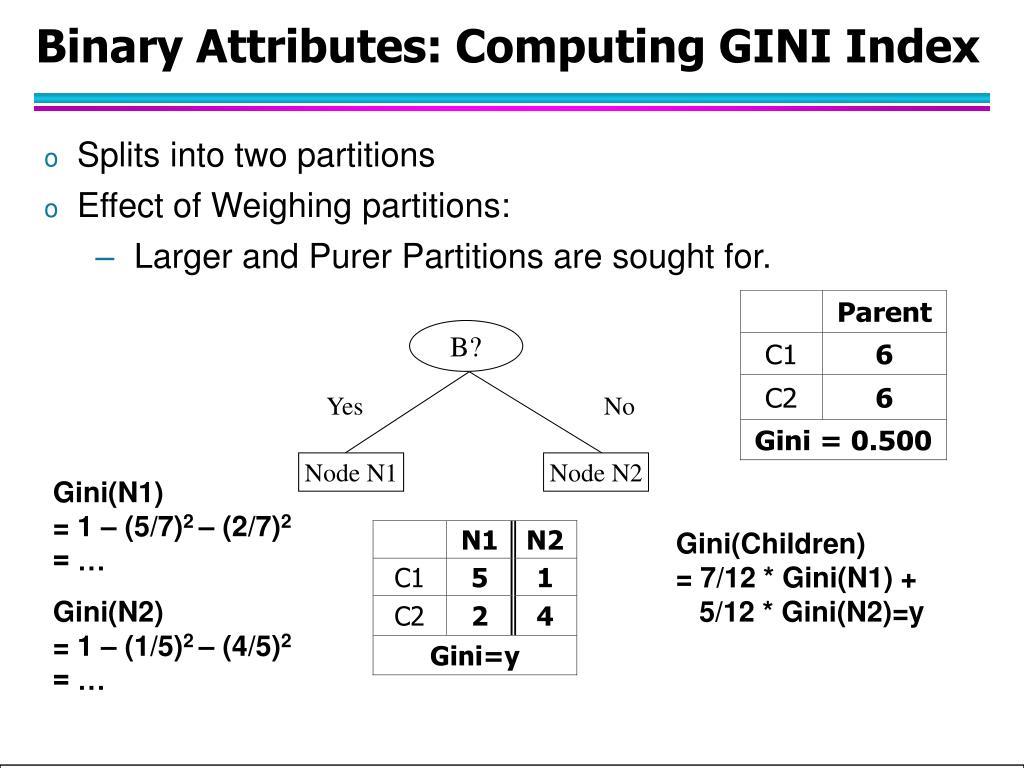 Binary Attributes: Computing GINI Index