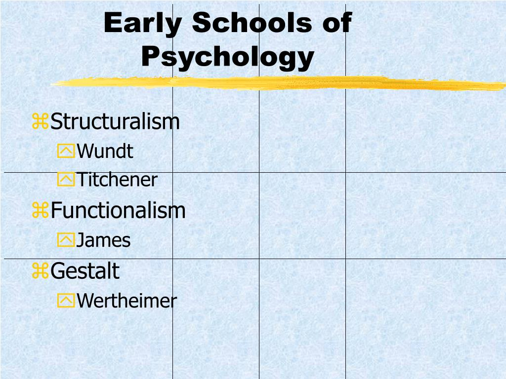 Early Schools of