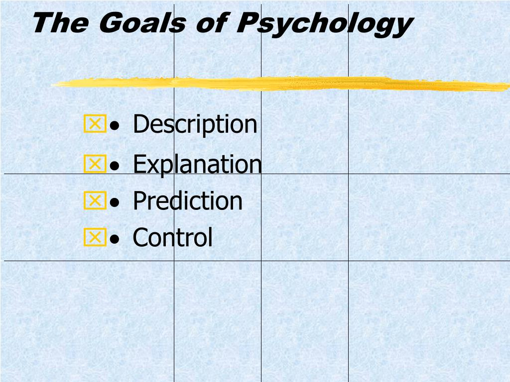 The Goals of Psychology