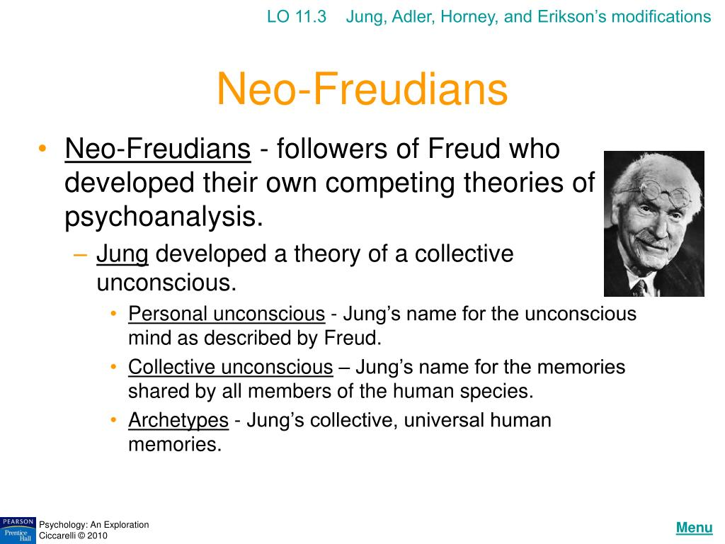LO 11.3    Jung, Adler, Horney, and Erikson's modifications