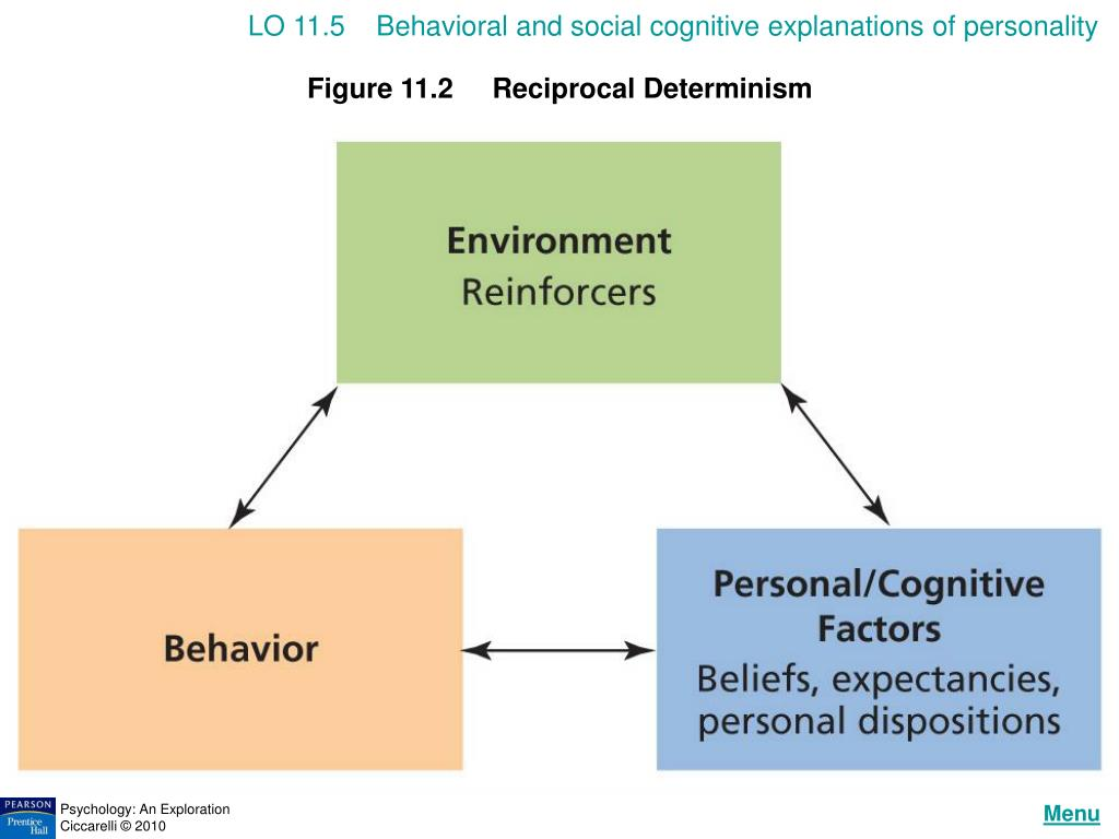 LO 11.5    Behavioral and social cognitive explanations of personality