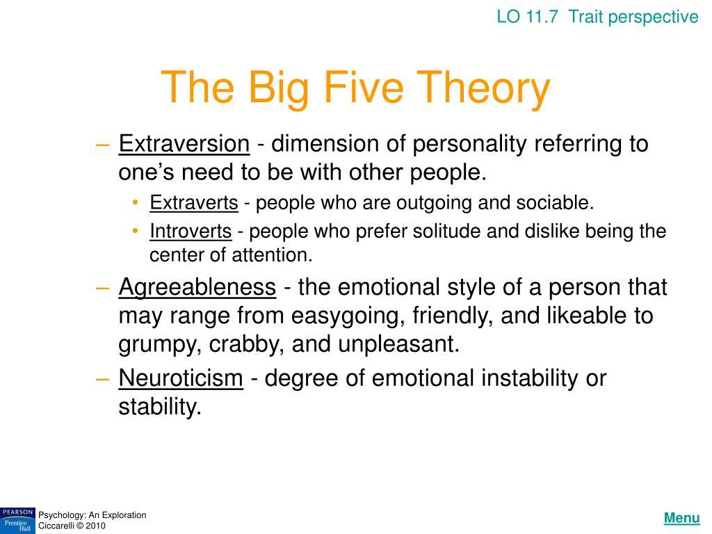 LO 11.7  Trait perspective