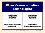 other communication technologies