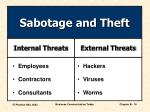 sabotage and theft