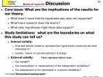 basics of research discussion