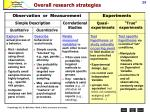 overall research strategies