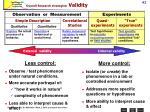 overall research strategies validity