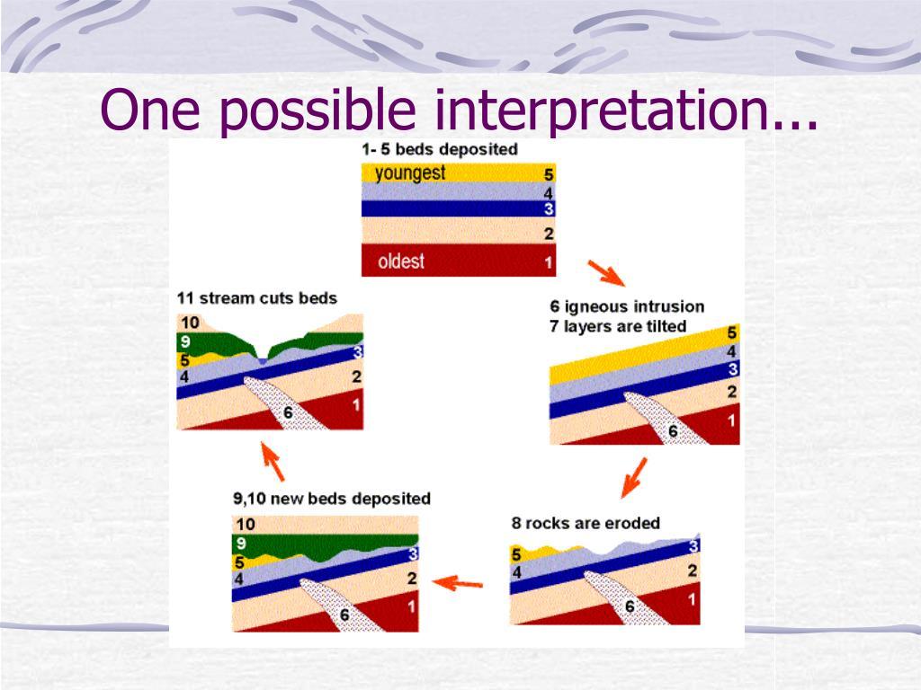 One possible interpretation...