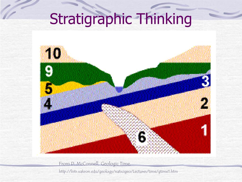 Stratigraphic Thinking