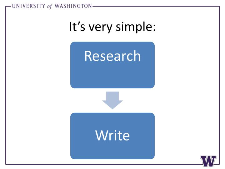 It s very simple