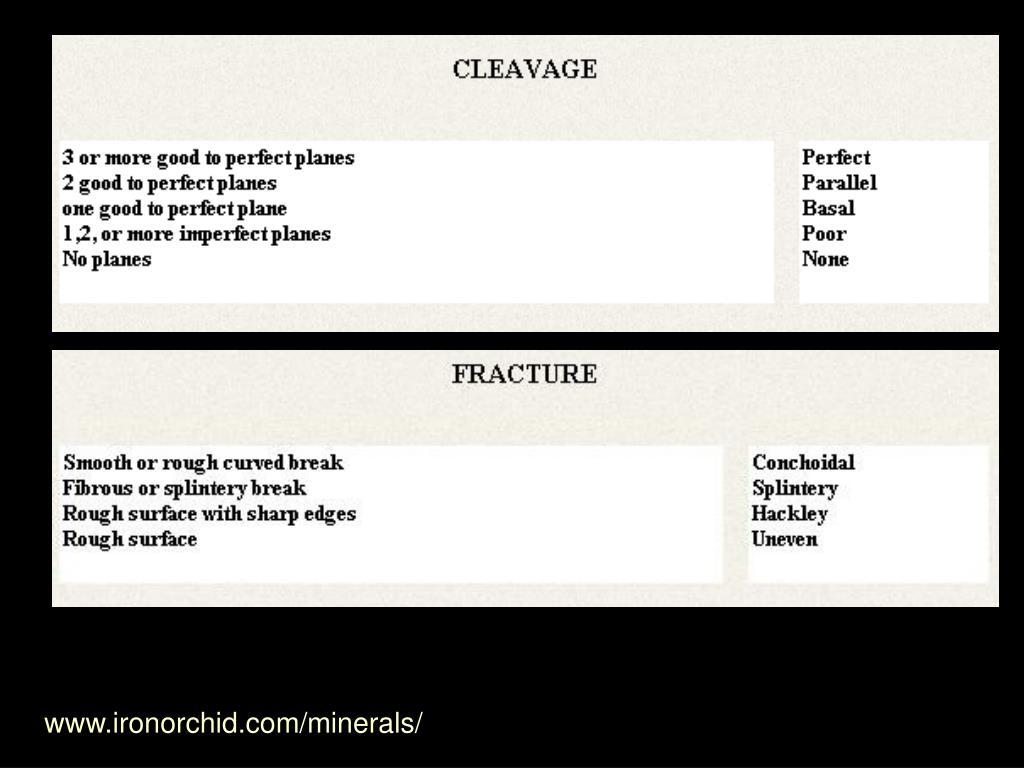 www.ironorchid.com/minerals/