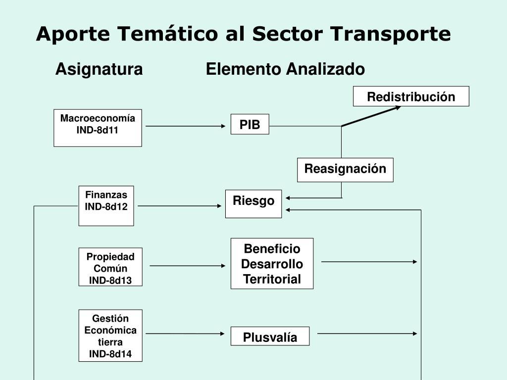 Aporte Temático al Sector Transporte