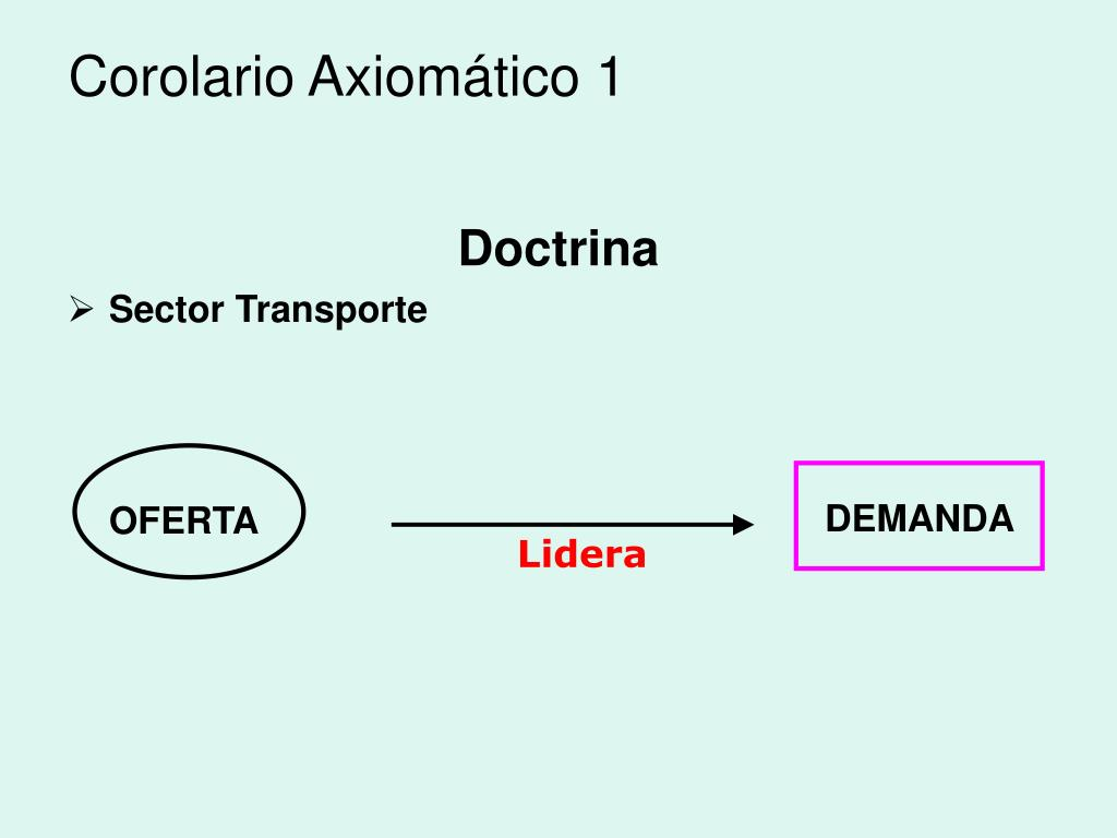 Corolario Axiomático 1