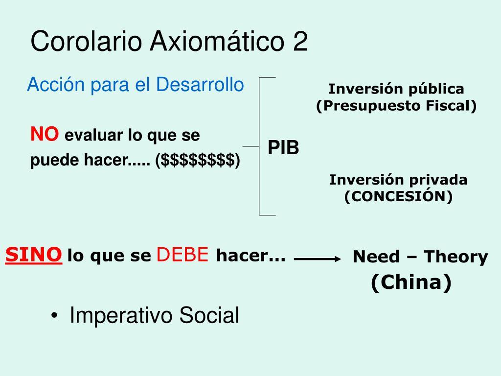 Corolario Axiomático 2