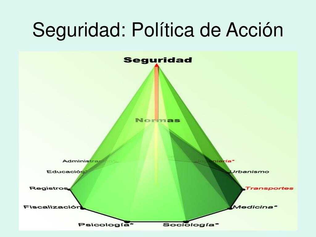 Seguridad: Política de Acción