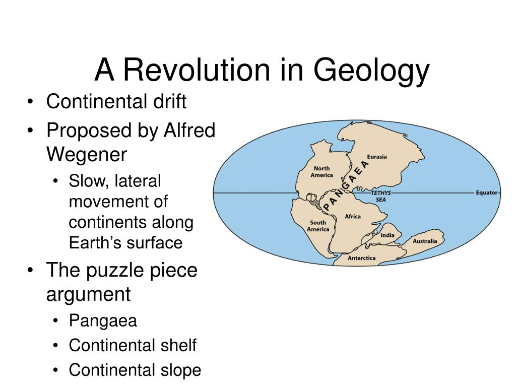 A Revolution in Geology