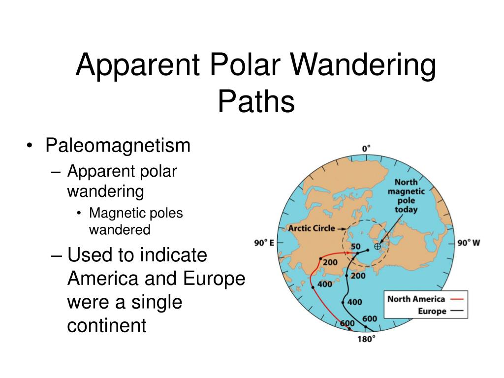 Apparent Polar Wandering Paths