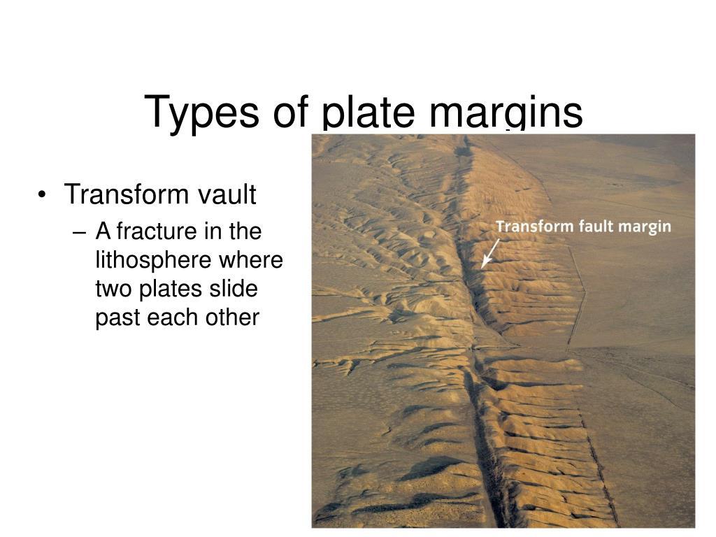 Types of plate margins